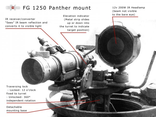 FG 1250 NIght VIsion equipment on a Panther Mount